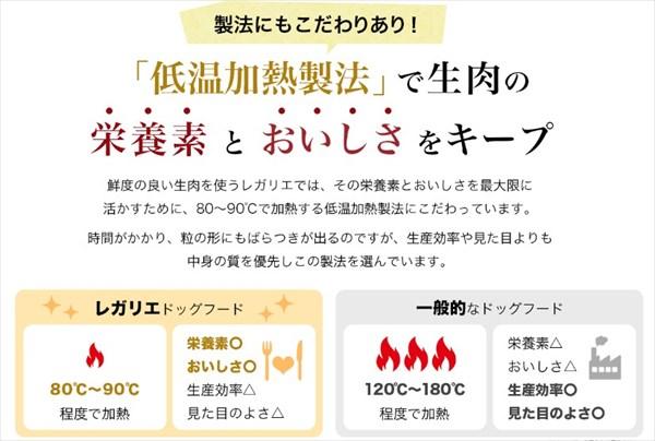生肉の栄養素を壊さない低温加熱製法
